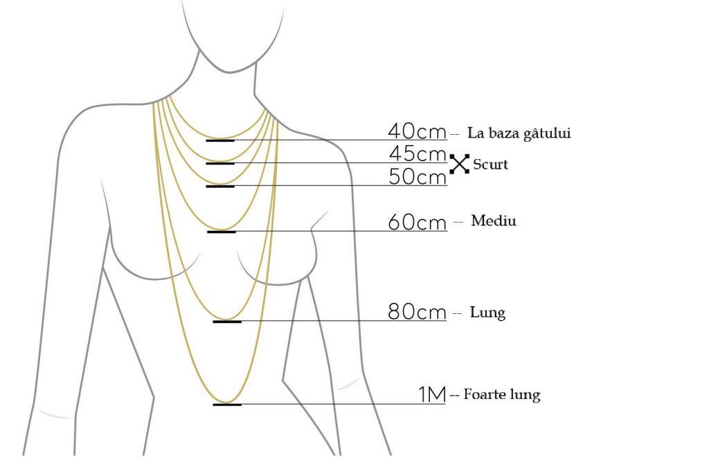 Măsurători și dimensiuni pentru bijuterii 1